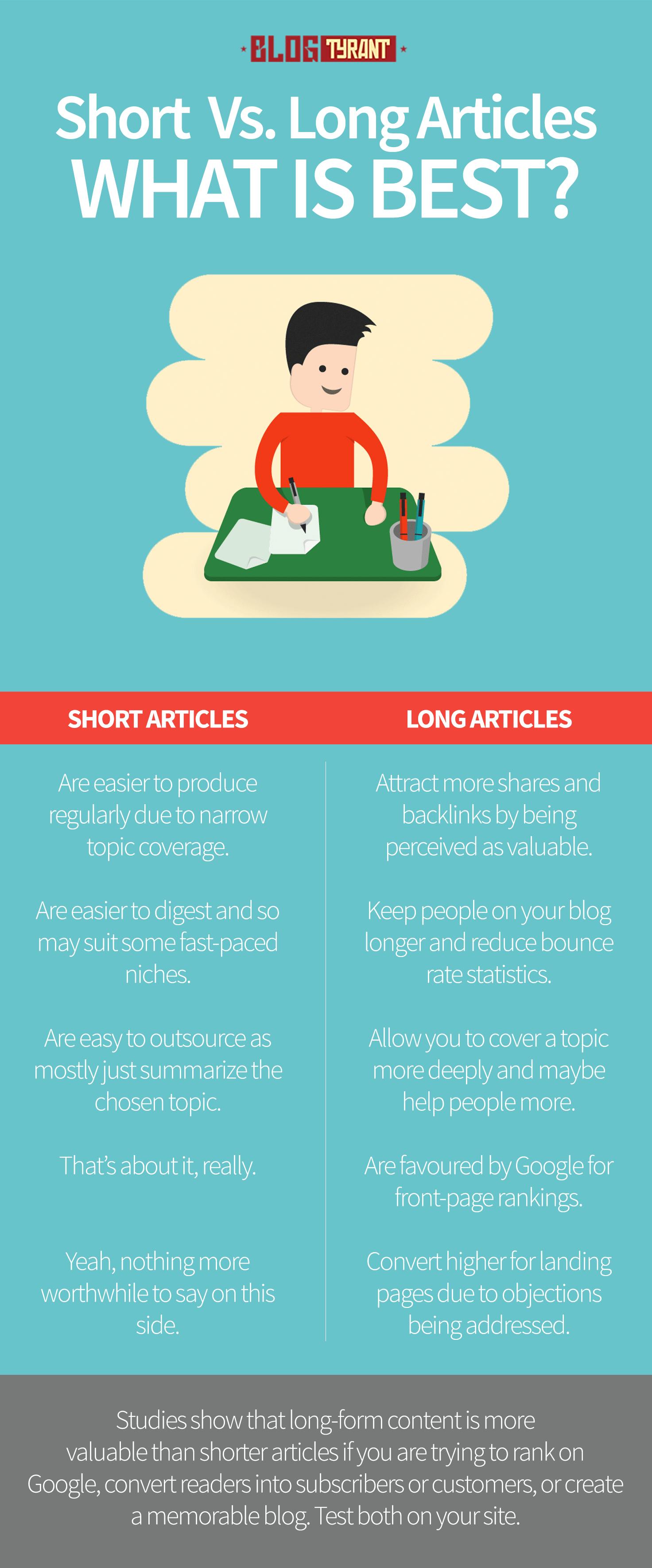 long vs short blog posts