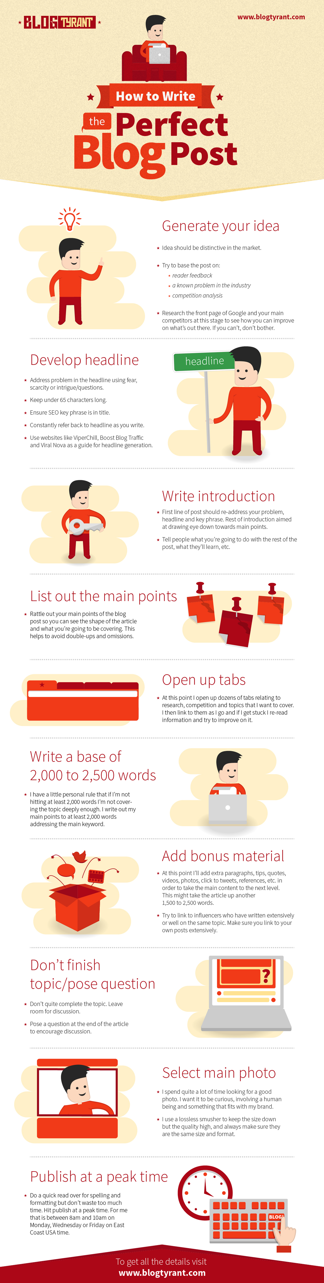 How to Write the Perfect Blog Post: A Complete Guide to Copy