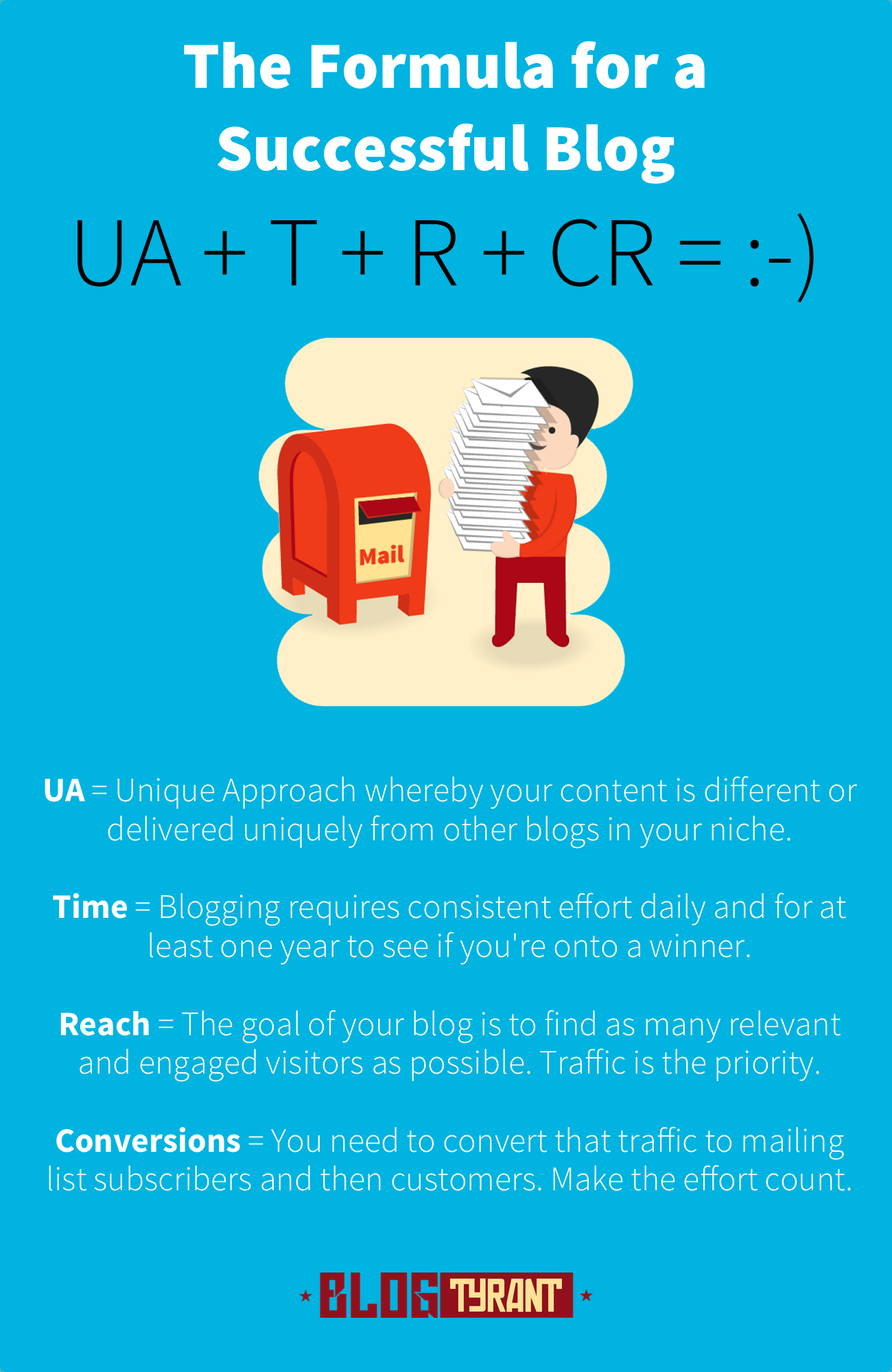 successful blogging formula